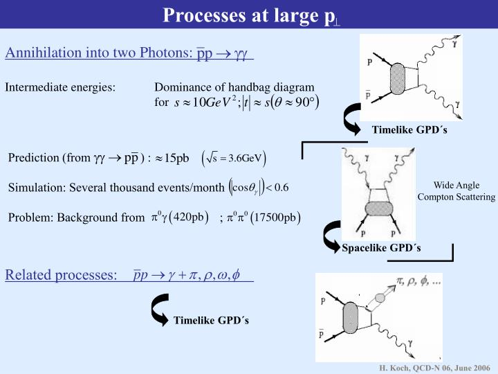 Processes at large p