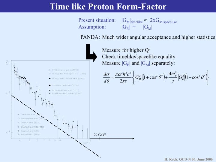Time like Proton Form-Factor