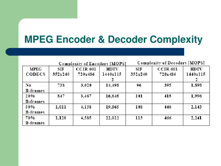 MPEG Encoder & Decoder Complexity