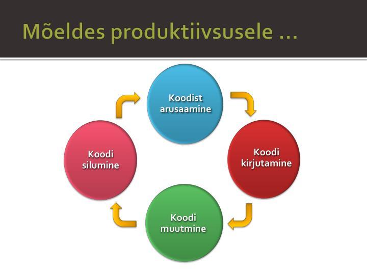 Mõeldes produktiivsusele ...