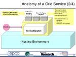 anatomy of a grid service 2 4
