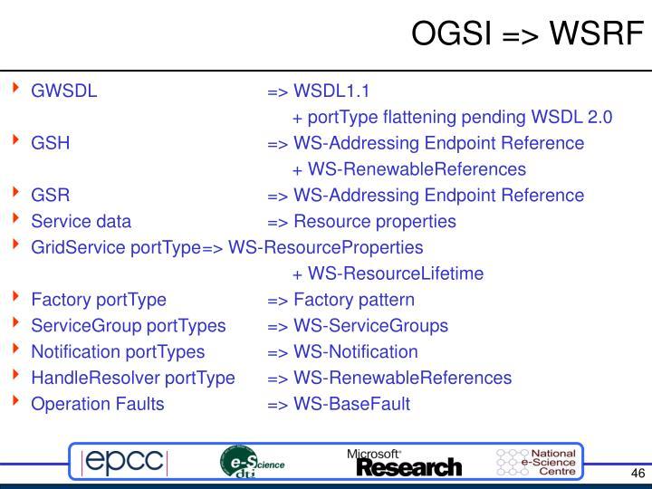 OGSI => WSRF