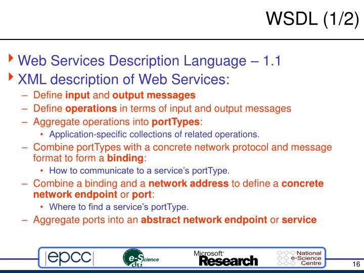 WSDL (1/2)