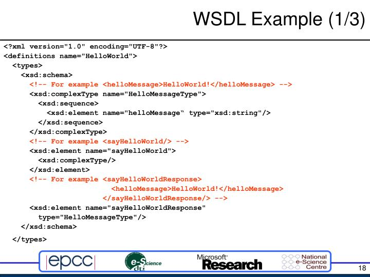 WSDL Example (1/3)