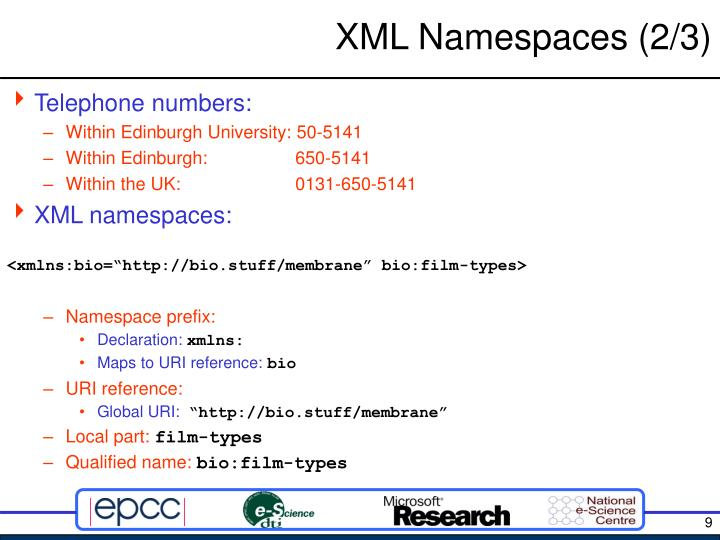 XML Namespaces (2/3)