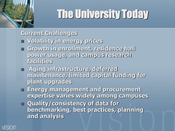 The University Today