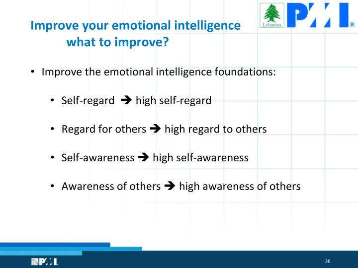 Improve your emotional intelligence