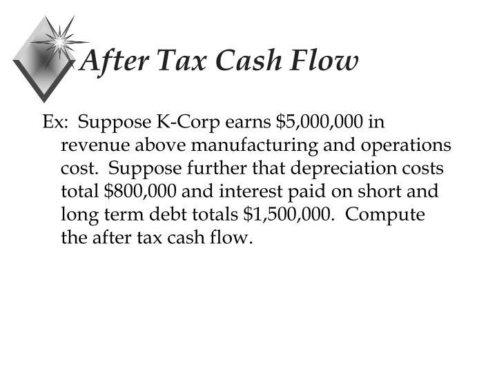 After Tax Cash Flow
