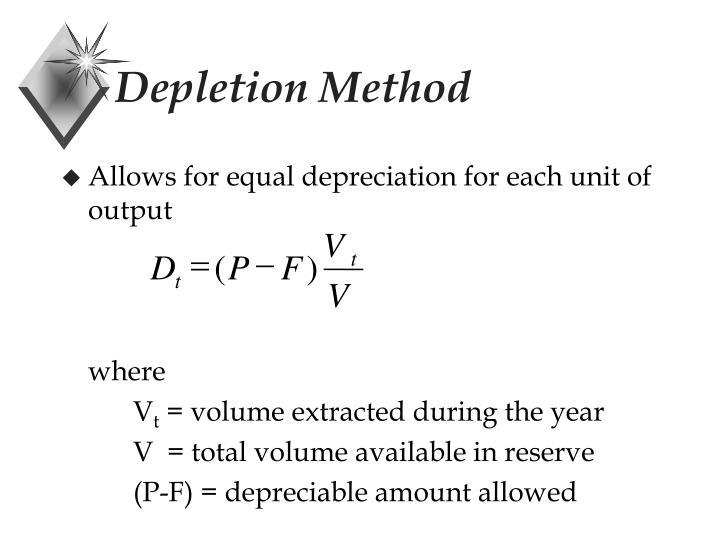 Depletion Method
