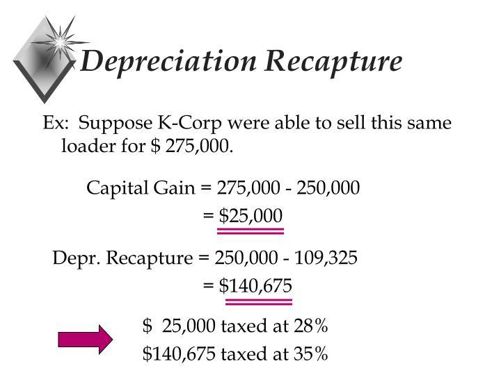 Depreciation Recapture