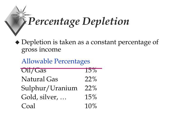 Percentage Depletion