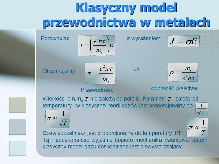 Klasyczny model przewodnictwa w metalach