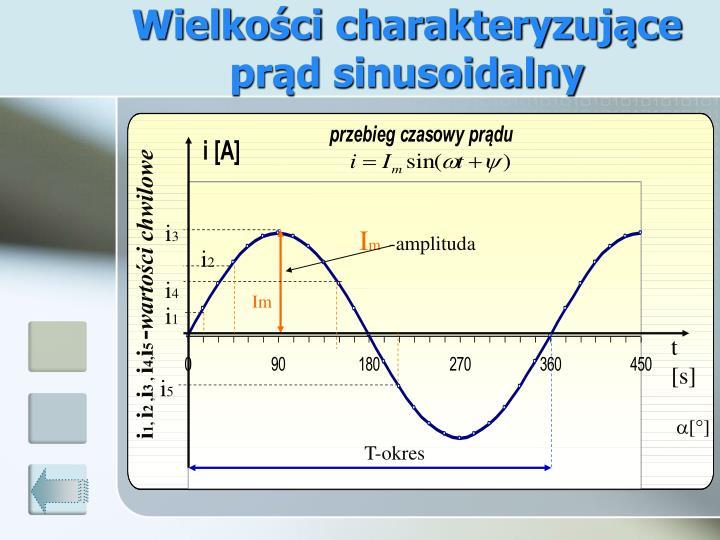 Wielkości charakteryzujące prąd sinusoidalny