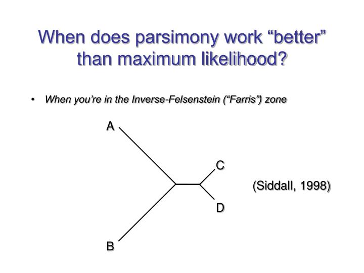 "When does parsimony work ""better"" than maximum likelihood?"