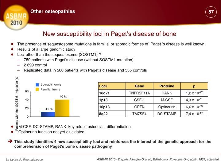 New susceptibility loci in paget s disease of bone