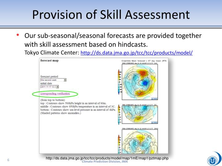 Provision of Skill Assessment