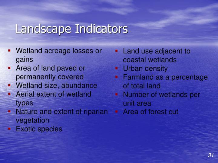 Landscape Indicators