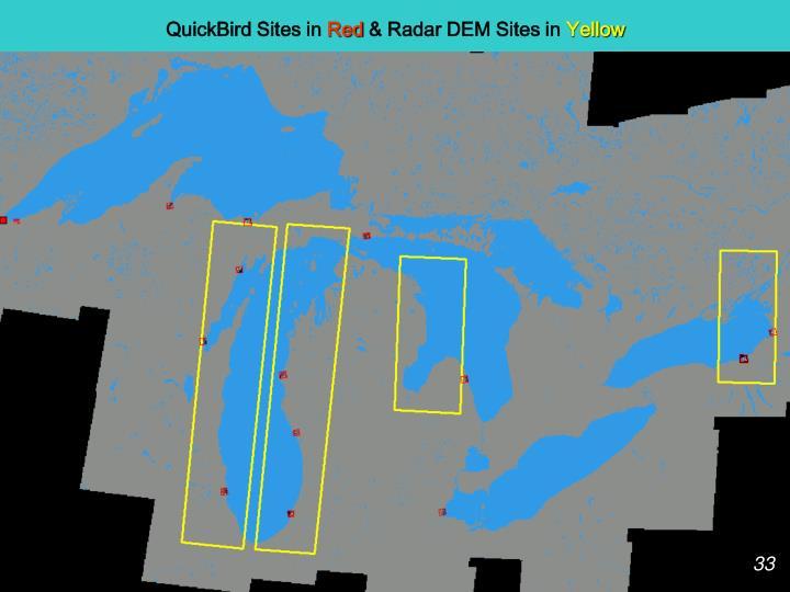 QuickBird Sites in