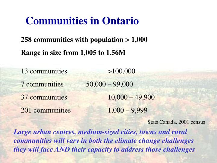 Communities in Ontario