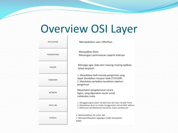 Overview OSI Layer