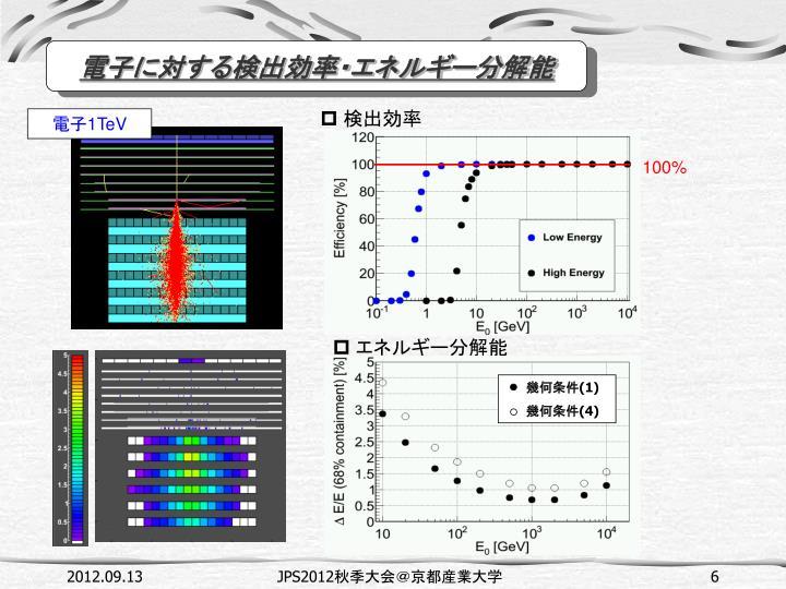 電子に対する検出効率・エネルギー分解能