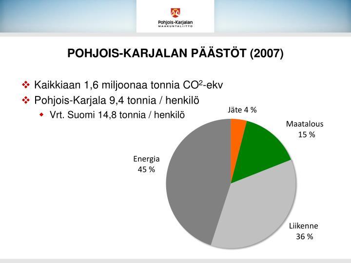 POHJOIS-KARJALAN PÄÄSTÖT (2007)