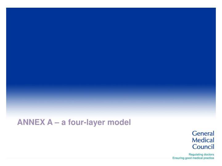 ANNEX A – a four-layer model
