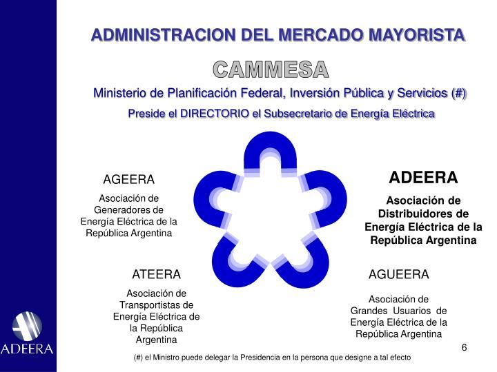 ADMINISTRACION DEL MERCADO MAYORISTA