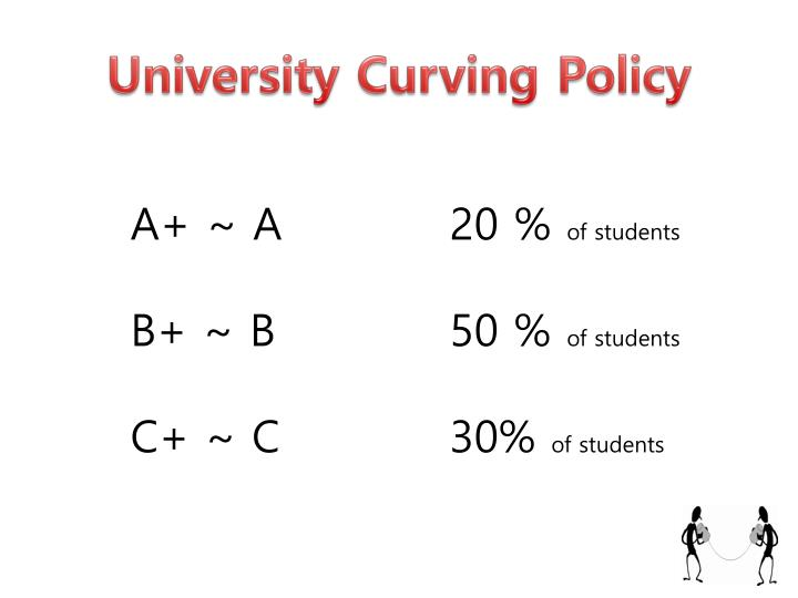 University Curving Policy