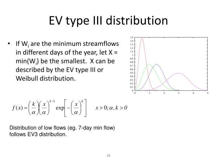 EV type III distribution