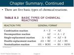 chapter summary continued2