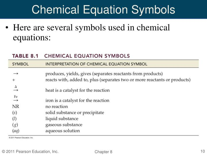 Chemical Equation Symbols