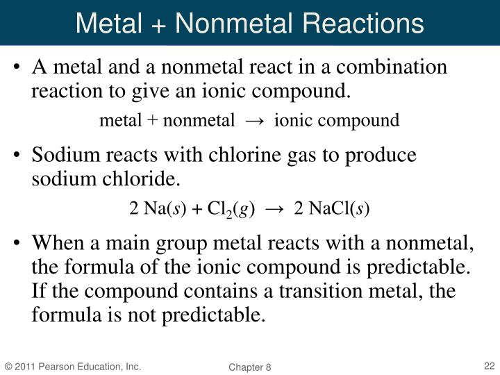 Metal + Nonmetal Reactions