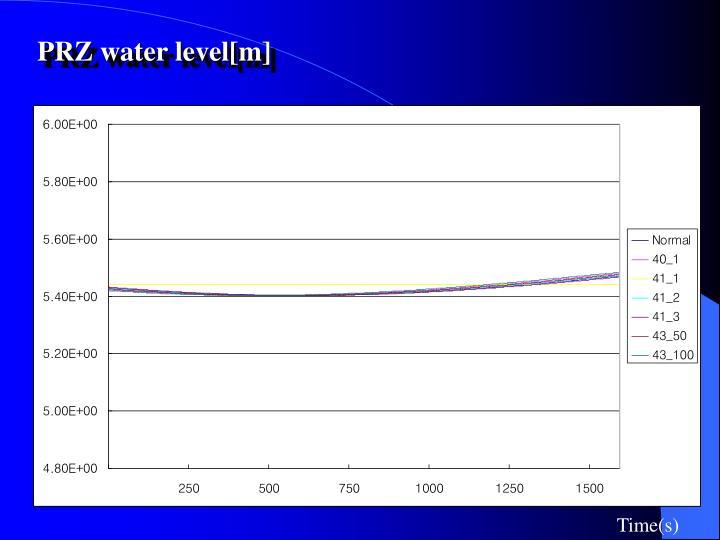 PRZ water level[m]