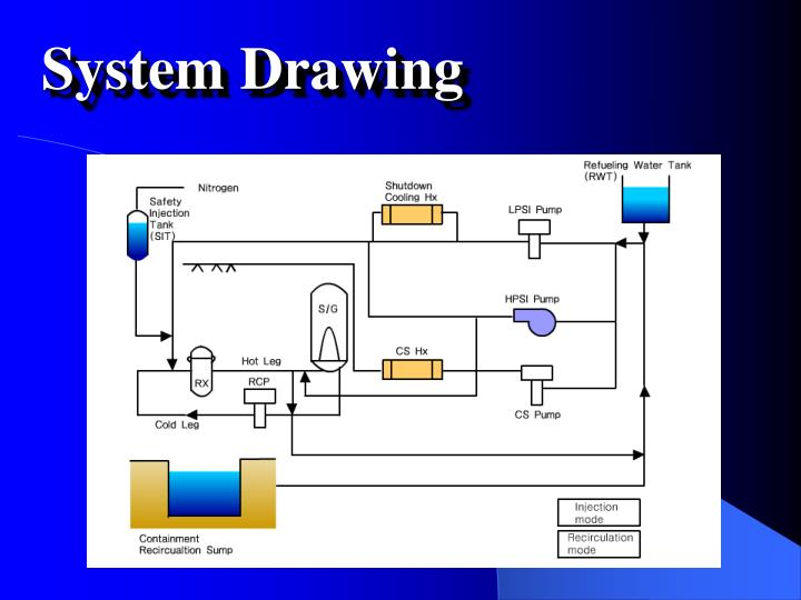 System Drawing