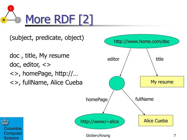 More RDF [2]