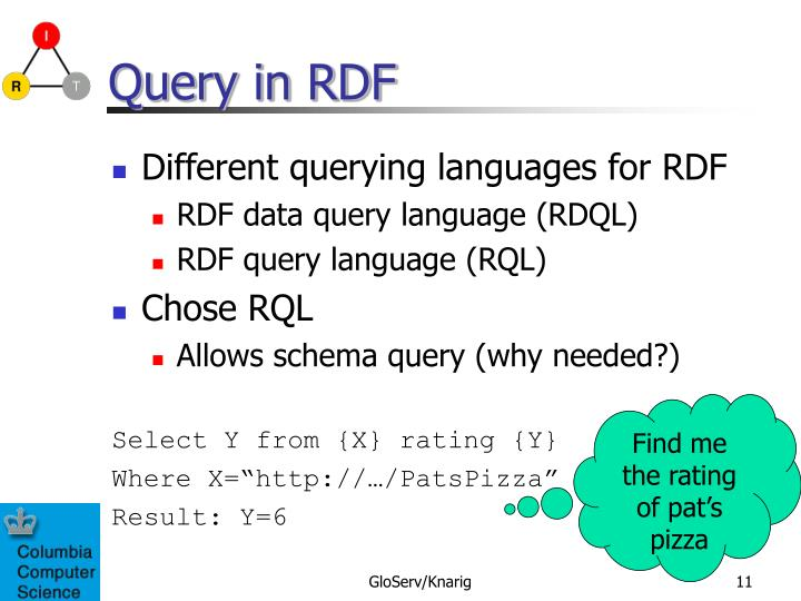Query in RDF