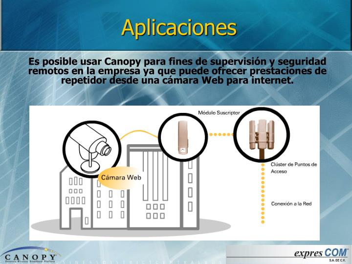 Es posible usar Canopy para fines de supervisión y seguridad remotos en la empresa ya que puede ofrecer prestaciones de repetidor desde una cámara Web para internet.