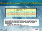 desempe o canopy pp 30 60 300 mbps