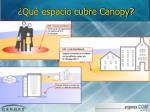 qu espacio cubre canopy
