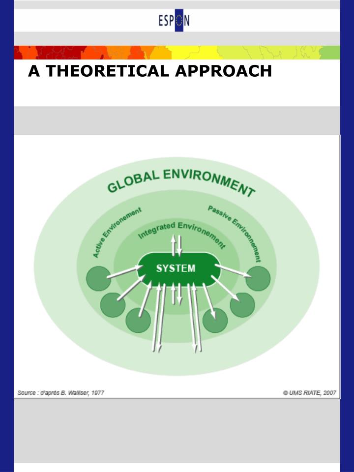 A THEORETICAL APPROACH