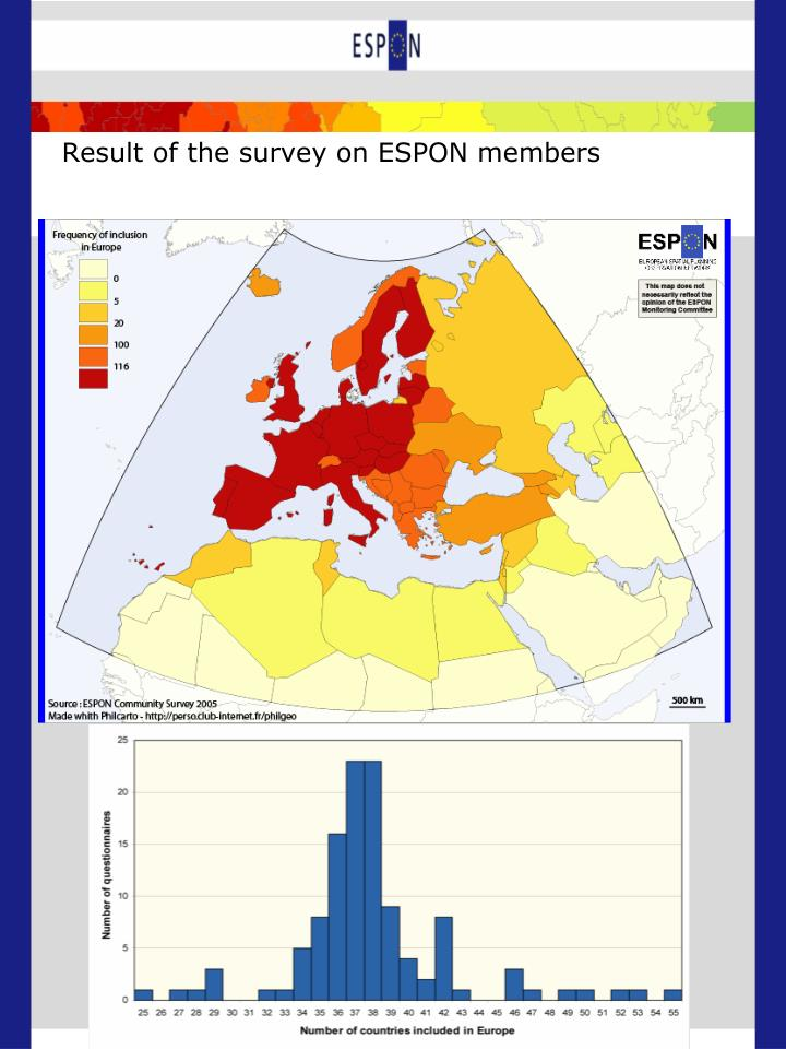 Result of the survey on ESPON members