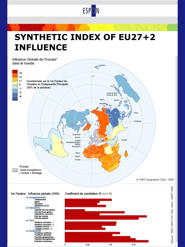 SYNTHETIC INDEX OF EU27+2 INFLUENCE