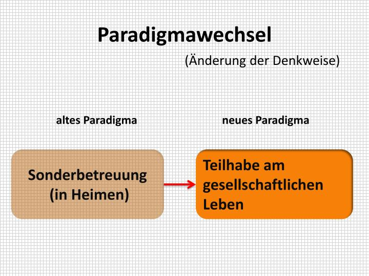 Paradigmawechsel