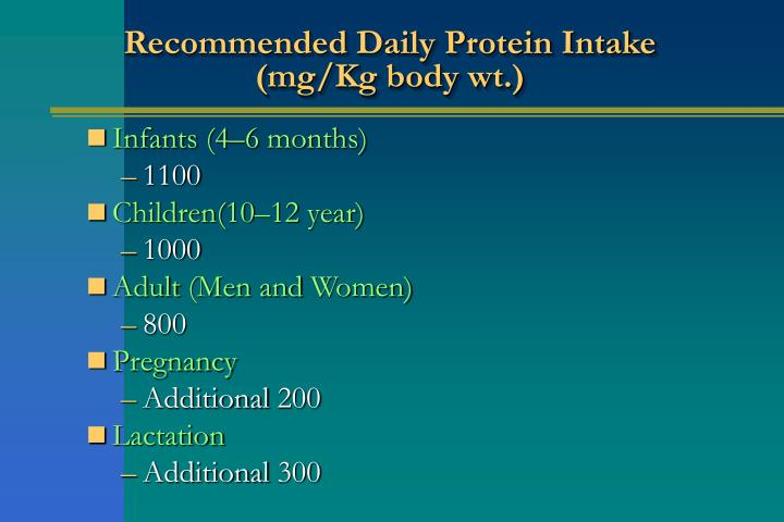 Recommended Daily Protein Intake