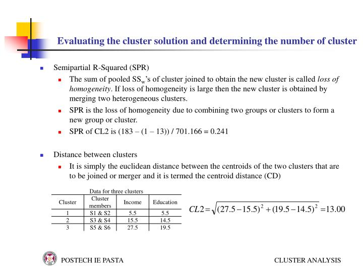 Evaluating the cluster solution and determining the number of cluster