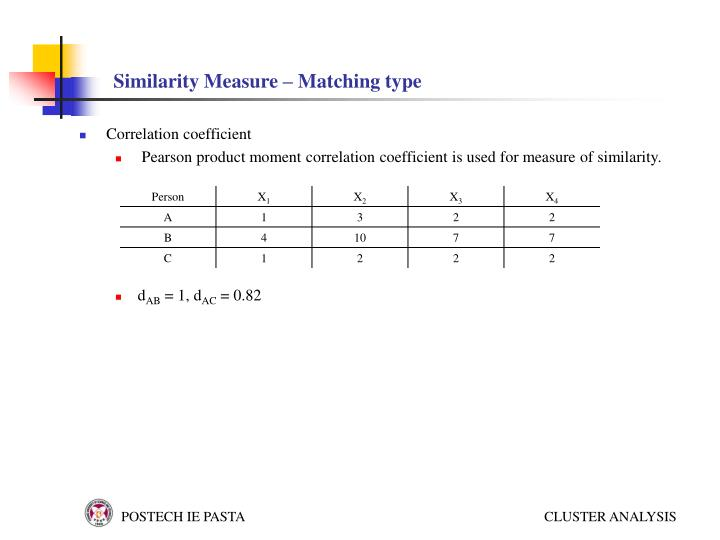 Similarity Measure – Matching type