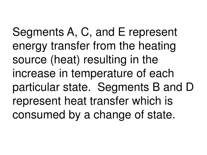 Segments A, C, and E represent energy transfer from the heating source (heat) resulting in the increase in temperature of each particular state.  Segments B and D represent heat transfer which is consumed by a change of state.