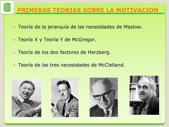 PRIMERAS TEORIAS SOBRE LA MOTIVACION
