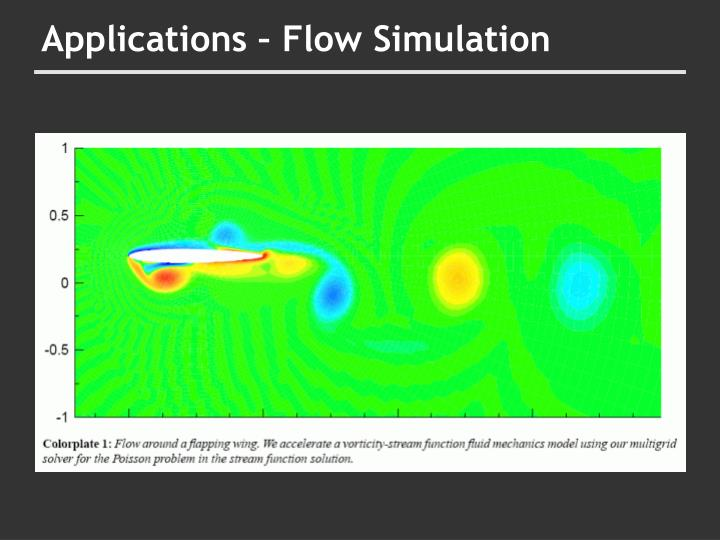 Applications – Flow Simulation